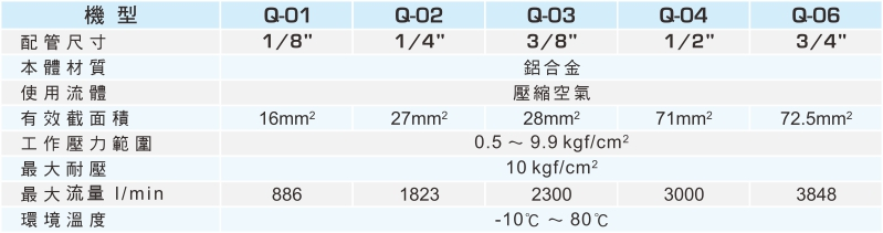 proimages/1_2020_tw/2/2_specifications/Q.jpg
