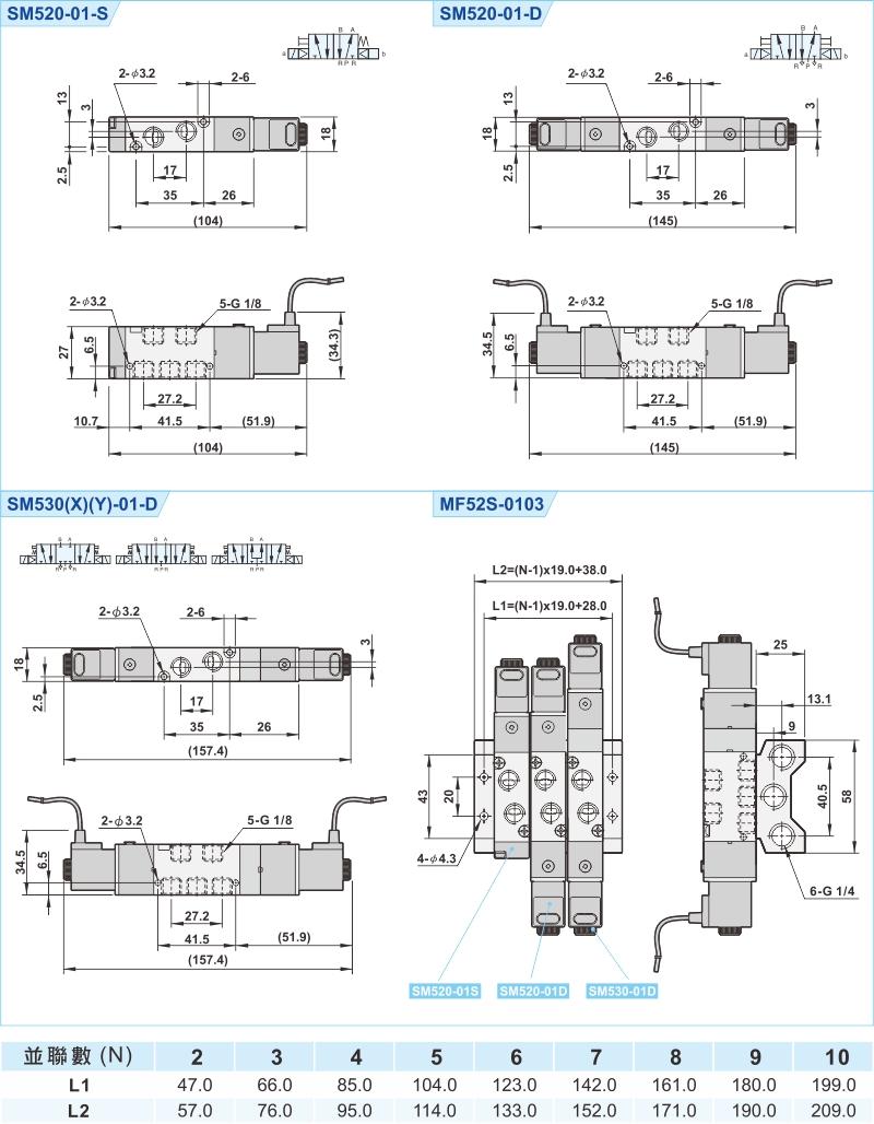 proimages/1_2020_tw/2/3_Dimensions/SM520.jpg