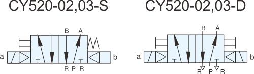 proimages/1_2020_tw/2/6_Symbol/CY520.jpg