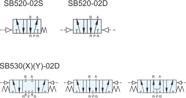 proimages/1_2020_tw/2/6_Symbol/SB520.jpg