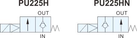 proimages/1_2020_tw/4/6_Symbol/PU225H.jpg