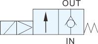 proimages/1_2020_tw/4/6_Symbol/PU225S.jpg