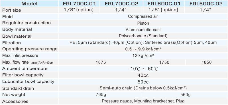 proimages/2_2020_en/1/2_specifications/FRL700C+600C.jpg