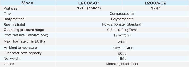 proimages/2_2020_en/1/2_specifications/L200A.jpg