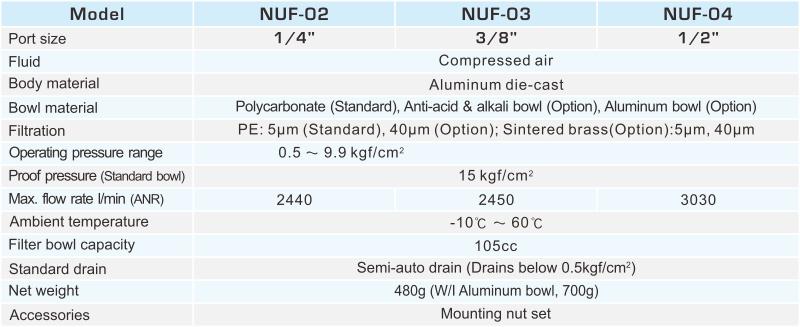 proimages/2_2020_en/1/2_specifications/NUF.jpg