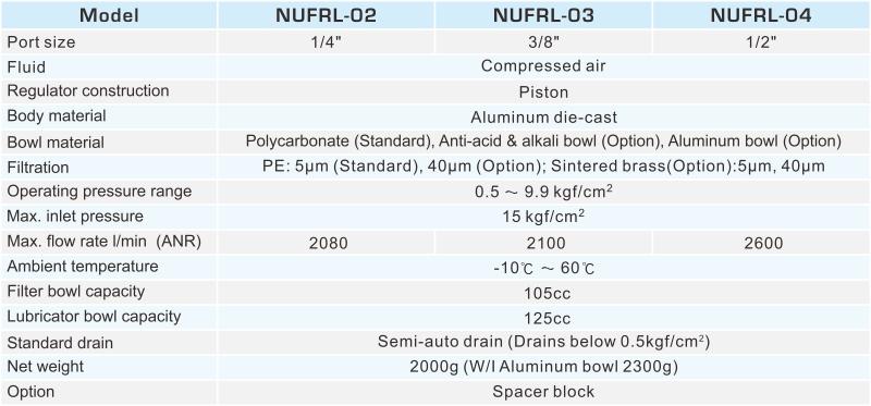 proimages/2_2020_en/1/2_specifications/NUFRL.jpg