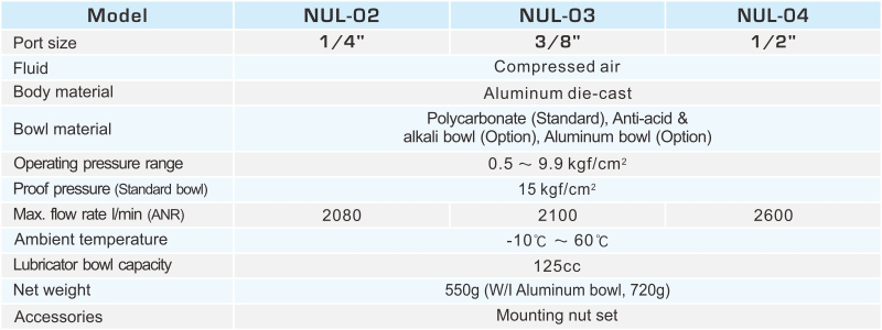 proimages/2_2020_en/1/2_specifications/NUL-.jpg