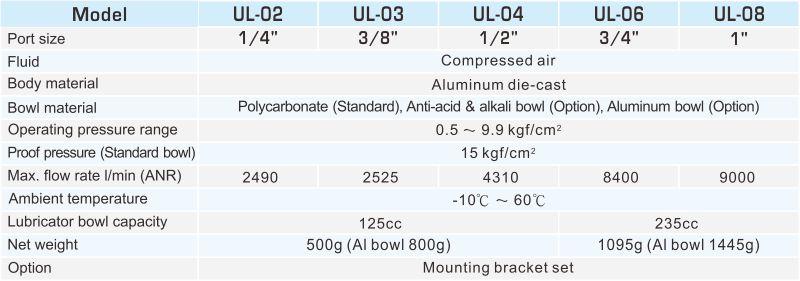 proimages/2_2020_en/1/2_specifications/UL.jpg