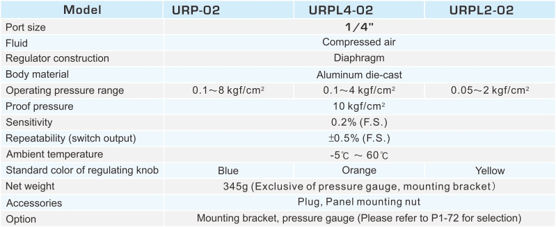 proimages/2_2020_en/1/2_specifications/URP.jpg