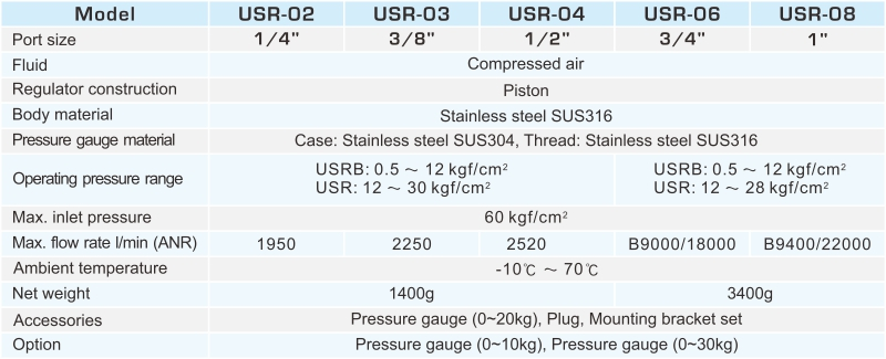 proimages/2_2020_en/1/2_specifications/USR.jpg