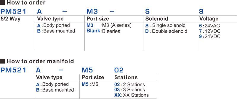 proimages/2_2020_en/2/1_How_to_order/PM521.jpg