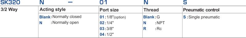 proimages/2_2020_en/2/1_How_to_order/SK320.jpg