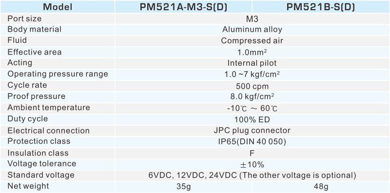 proimages/2_2020_en/2/2_specifications/PM521.jpg