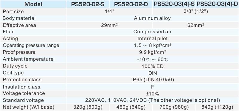 proimages/2_2020_en/2/2_specifications/PS520.jpg