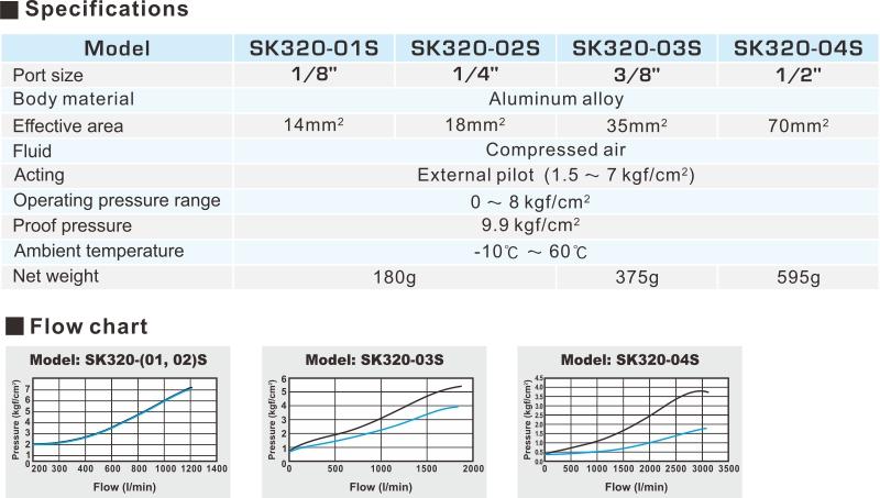 proimages/2_2020_en/2/2_specifications/SK320.jpg