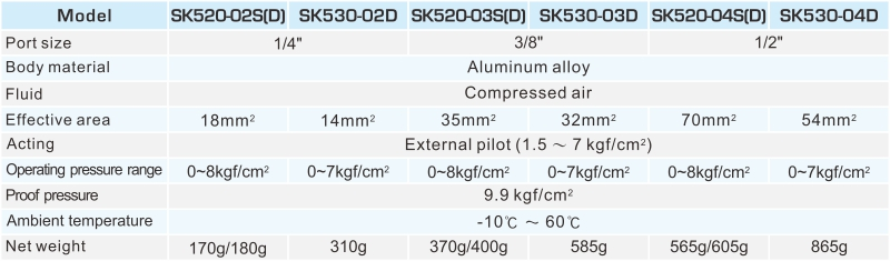 proimages/2_2020_en/2/2_specifications/SK520.jpg