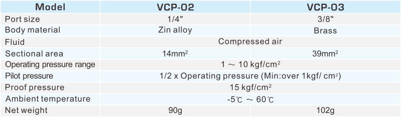proimages/2_2020_en/2/2_specifications/VCP.jpg