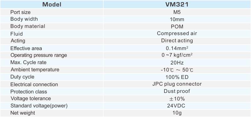 proimages/2_2020_en/2/2_specifications/VM321.jpg
