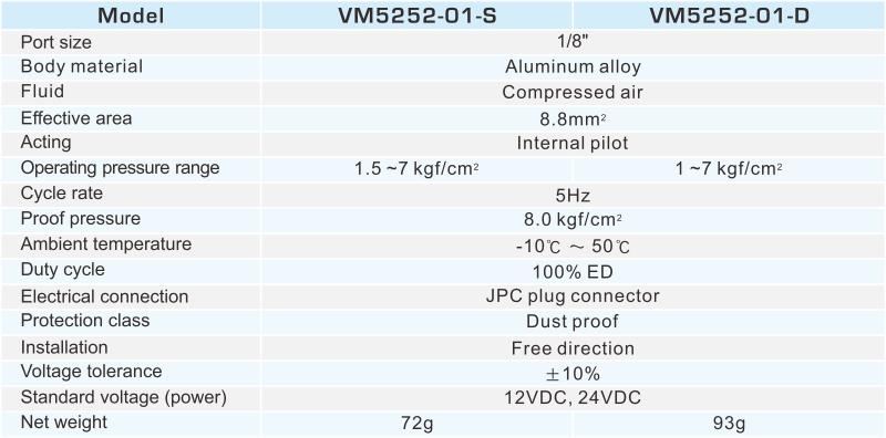 proimages/2_2020_en/2/2_specifications/VM5252.jpg