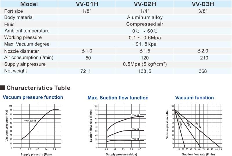 proimages/2_2020_en/2/2_specifications/VV.jpg