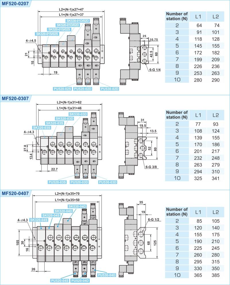 proimages/2_2020_en/2/3_Dimensions/PU520-2.jpg