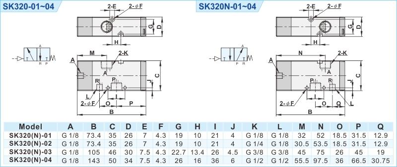 proimages/2_2020_en/2/3_Dimensions/SK320.jpg