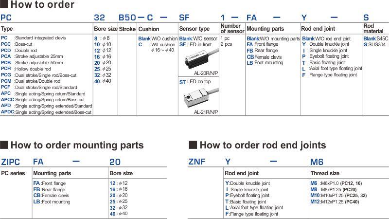 proimages/2_2020_en/3/1_How_to_order/PC.jpg