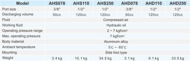 proimages/2_2020_en/3/2_specifications/AHS.jpg