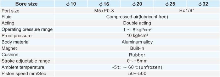 proimages/2_2020_en/3/2_specifications/DR.jpg