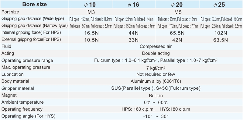 proimages/2_2020_en/3/2_specifications/HPS.jpg