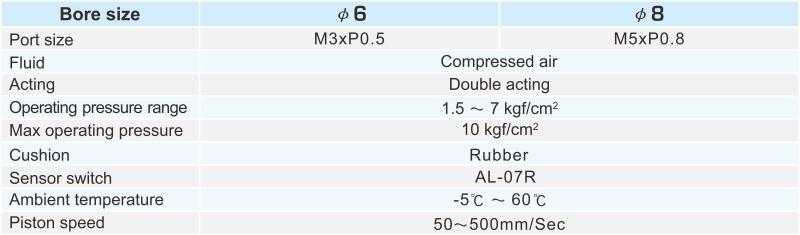 proimages/2_2020_en/3/2_specifications/MCX.jpg