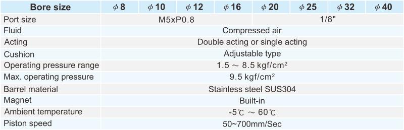 proimages/2_2020_en/3/2_specifications/PC.jpg