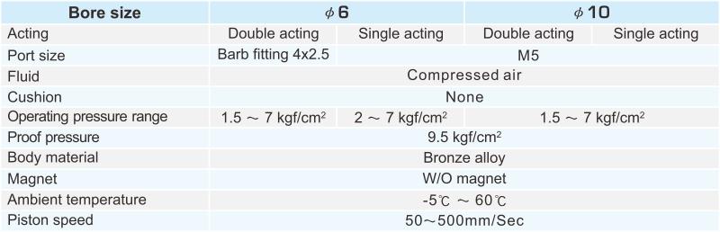 proimages/2_2020_en/3/2_specifications/PJ.jpg