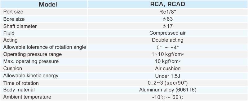 proimages/2_2020_en/3/2_specifications/RCA.jpg