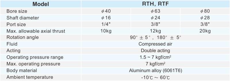 proimages/2_2020_en/3/2_specifications/RTH.jpg