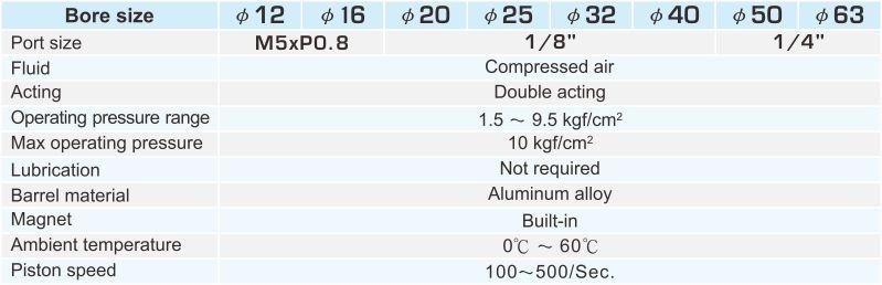proimages/2_2020_en/3/2_specifications/TRC.jpg