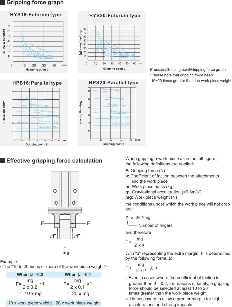 proimages/2_2020_en/3/3_Dimensions/HPS-3.jpg