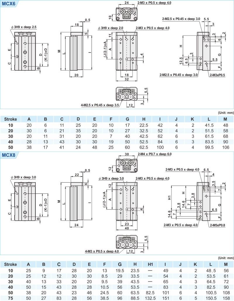proimages/2_2020_en/3/3_Dimensions/MCX.jpg