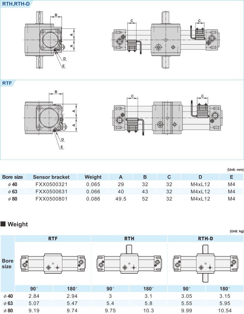 proimages/2_2020_en/3/3_Dimensions/RTH-3.jpg
