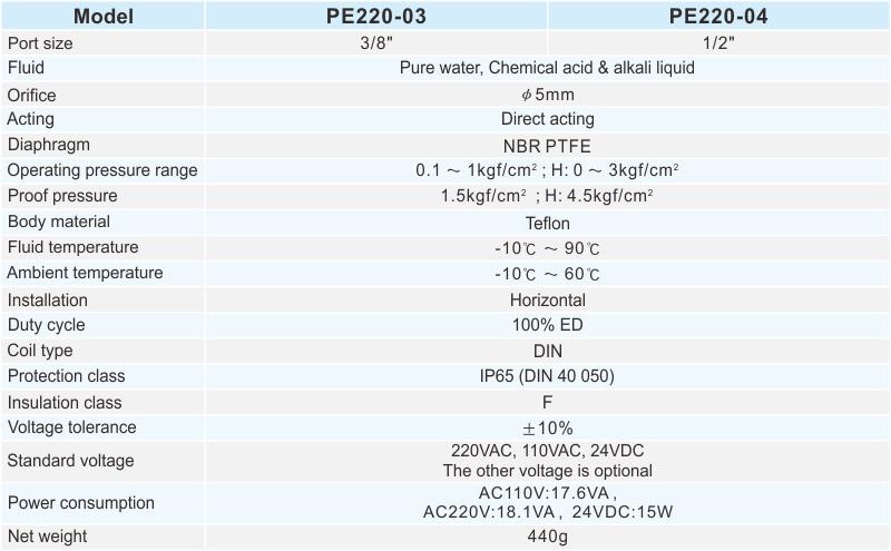 proimages/2_2020_en/4/2_specifications/PE220.jpg