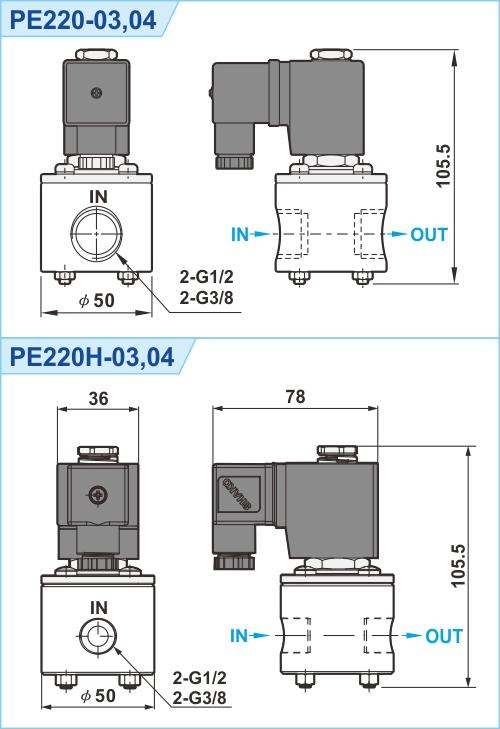 proimages/2_2020_en/4/3_Dimensions/PE220.jpg