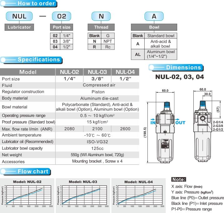 proimages/product_tw/Air Filter Regulator/NUL-en.jpg
