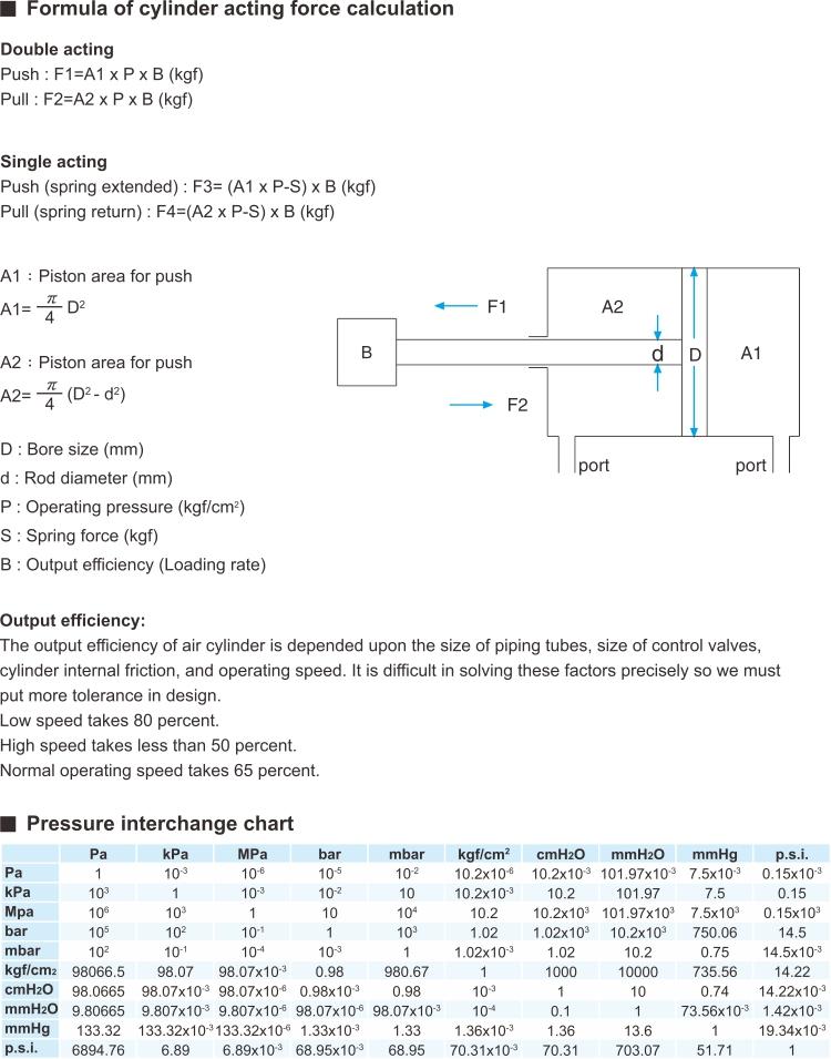 proimages/product_en/2019/3/Cylinper_Theoretic_Force-2.jpg