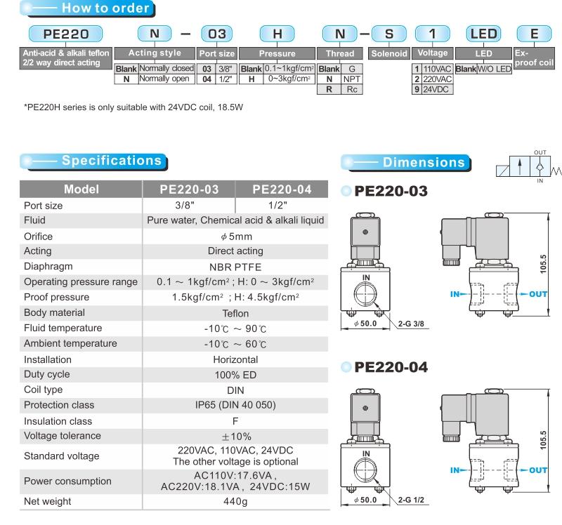 proimages/product_en/22WAY_SOLENOID/PE220.jpg