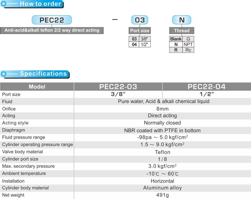 proimages/product_en/22WAY_SOLENOID/PEC22-1.jpg