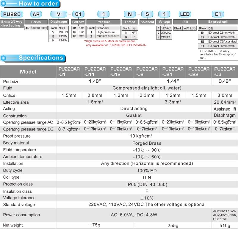 proimages/product_en/22WAY_SOLENOID/PU220AR-1.jpg