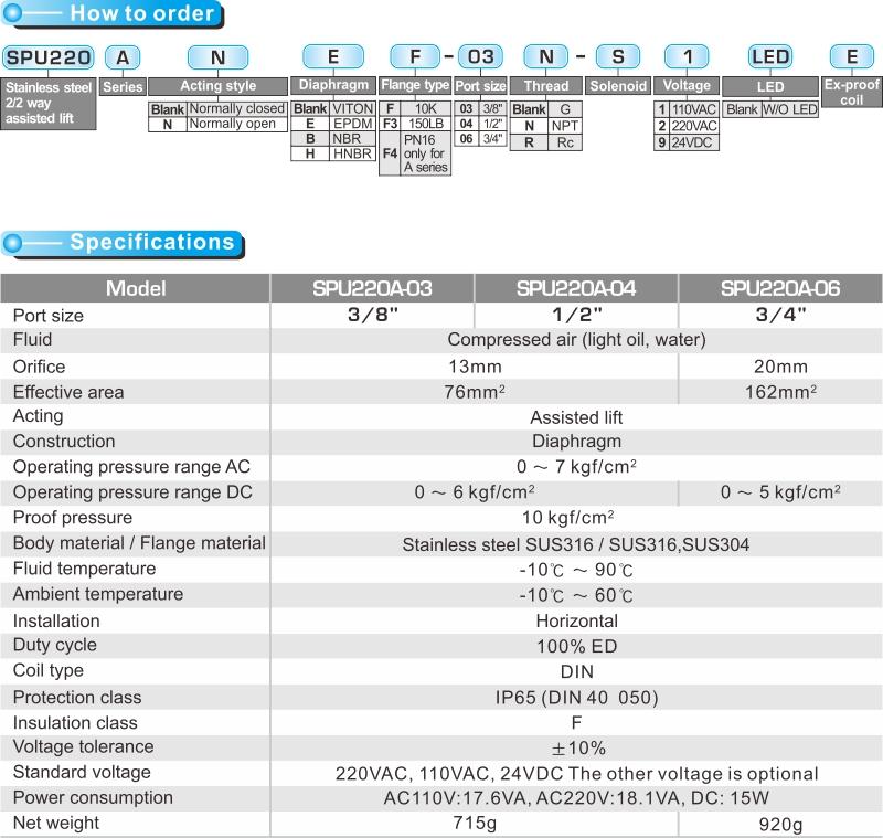 proimages/product_en/22WAY_SOLENOID/SPU220A-1-.jpg