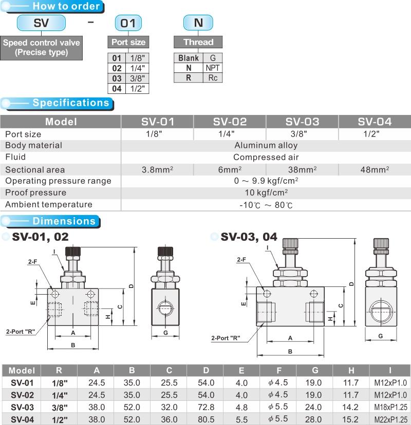 proimages/product_en/ACCESSORIES/SV.jpg