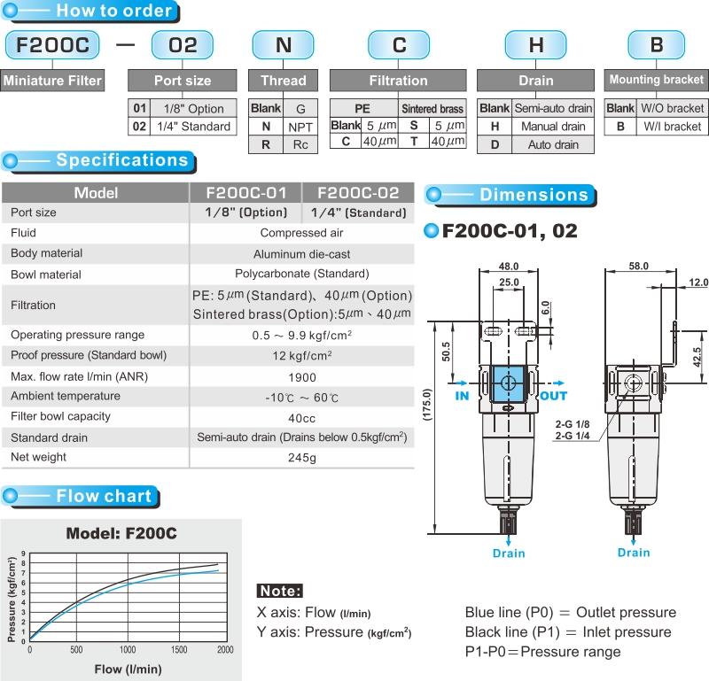 proimages/product_en/FRL/F200C-1.jpg