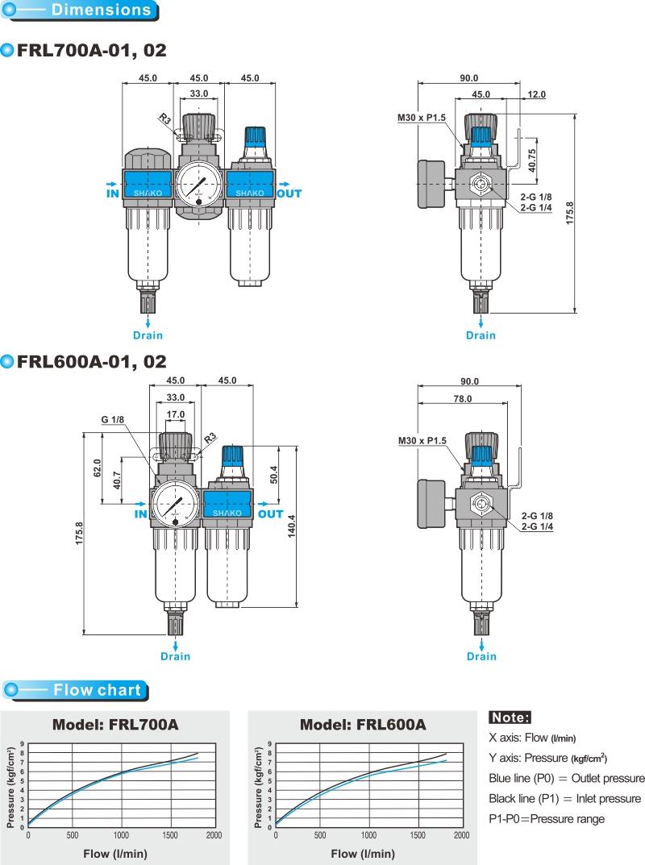 proimages/product_en/FRL/FRL700A-2.jpg